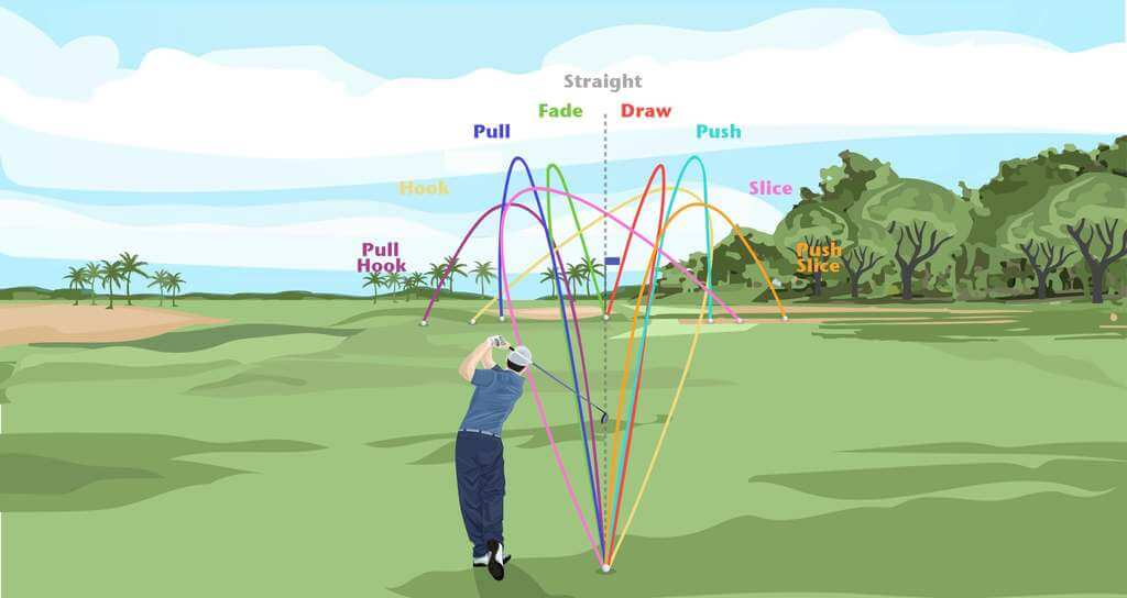 New Ball Flight Laws