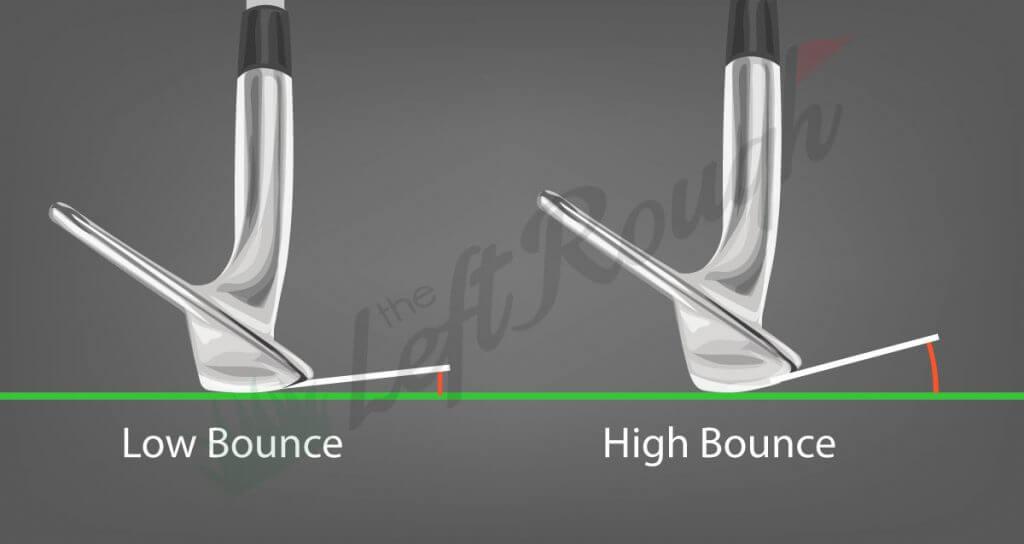 Wedge Bounce Chart