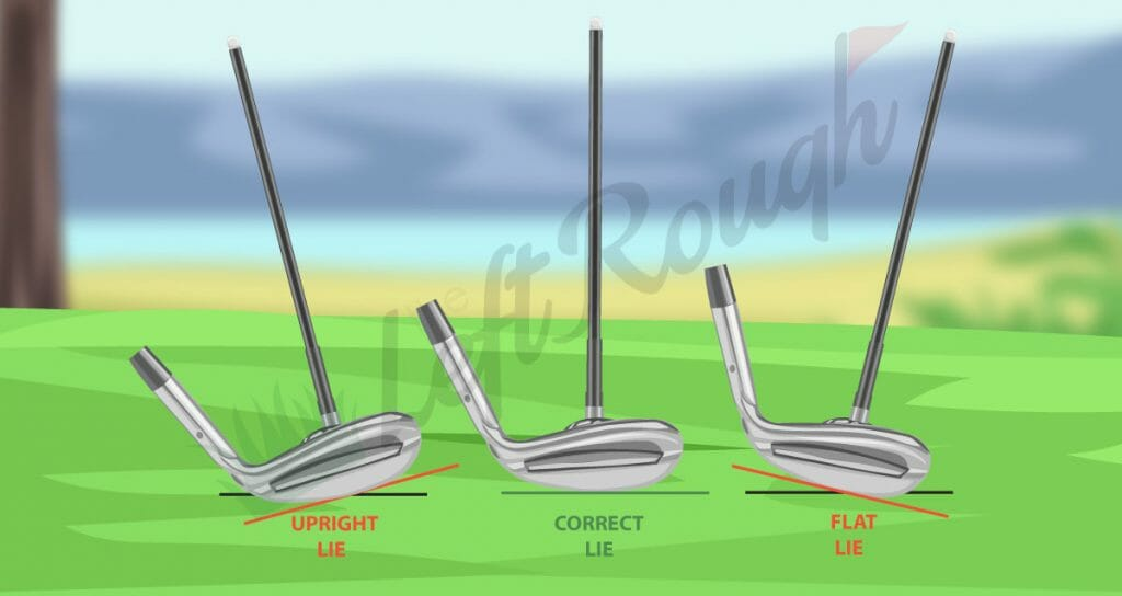 How Lie Angles affect your Aim in Golf