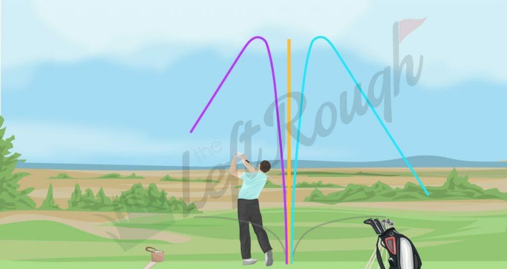 9 Shot Golf Drill